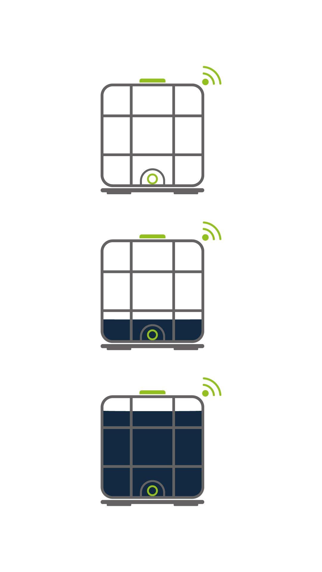 TRI_IBC-Container-Grafik_Infografik_Zeichenfläche 1 Kopie 2